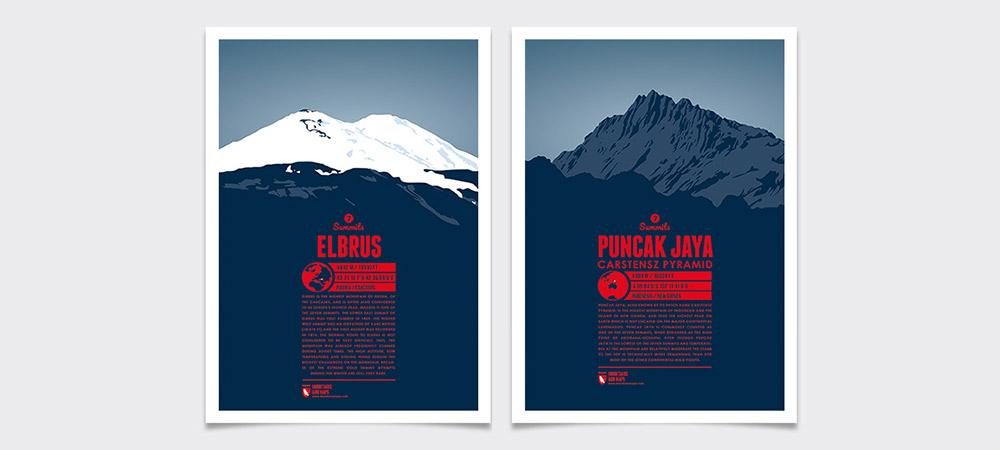 Elbrus und Puncak Jaya - die umstrittenen Seven Summits-Kandidaten