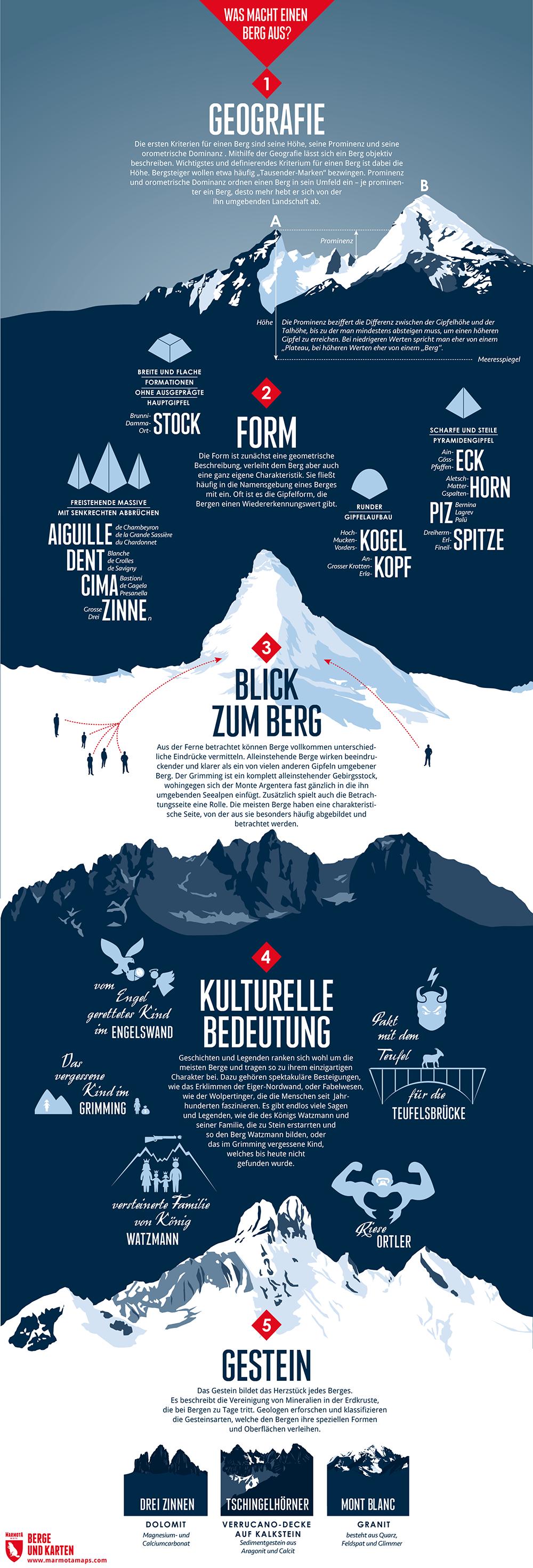 Was macht einen Berg aus?