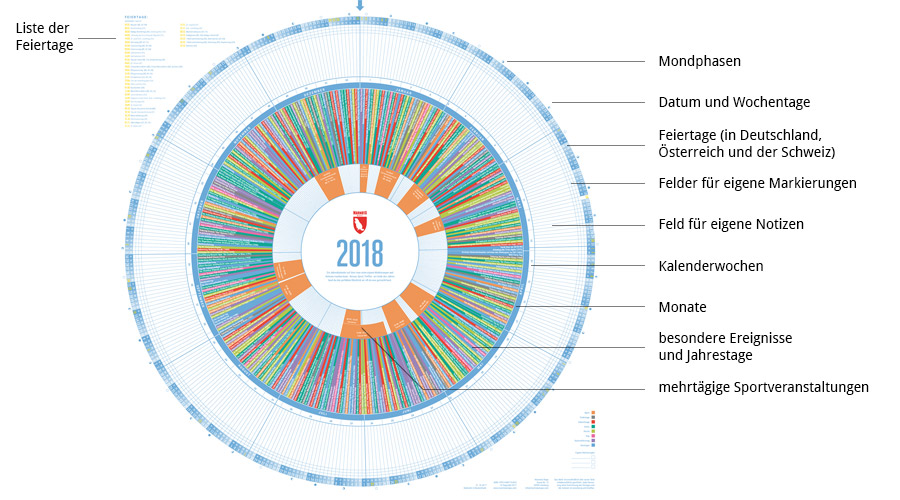 Kalender Marmota Maps 2019