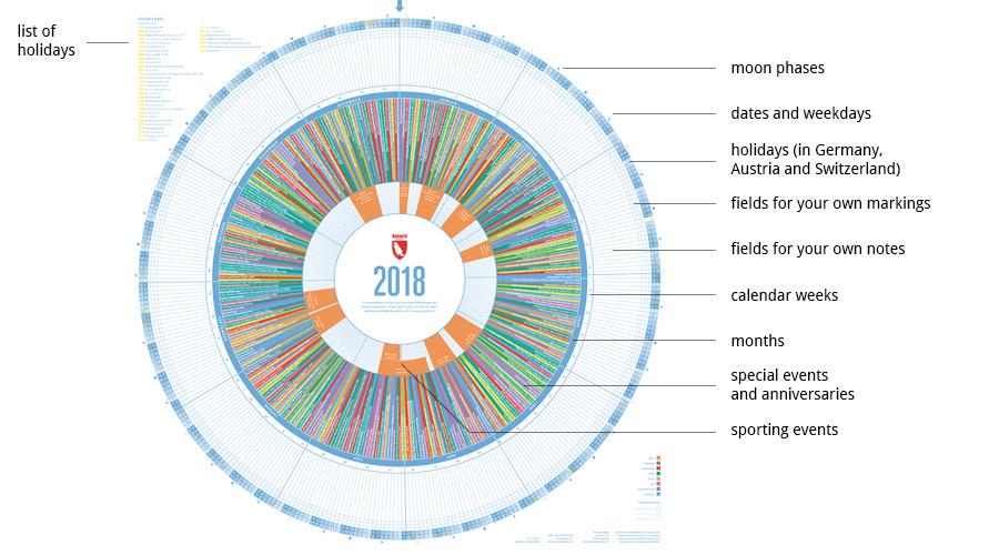 Calendar 2018 Marmota Maps