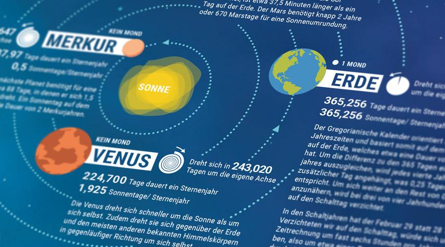 Kalender Marmota Maps 2020 Planeten
