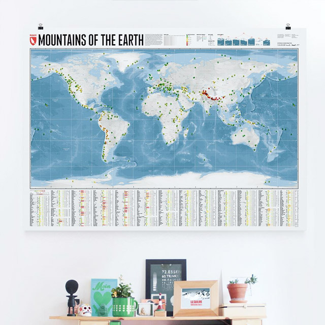 Wandkarte Mountains of the Earth auf Papier