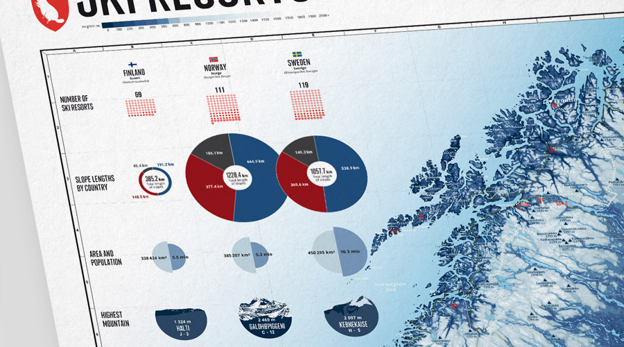 Ski resorts of the West - infographics