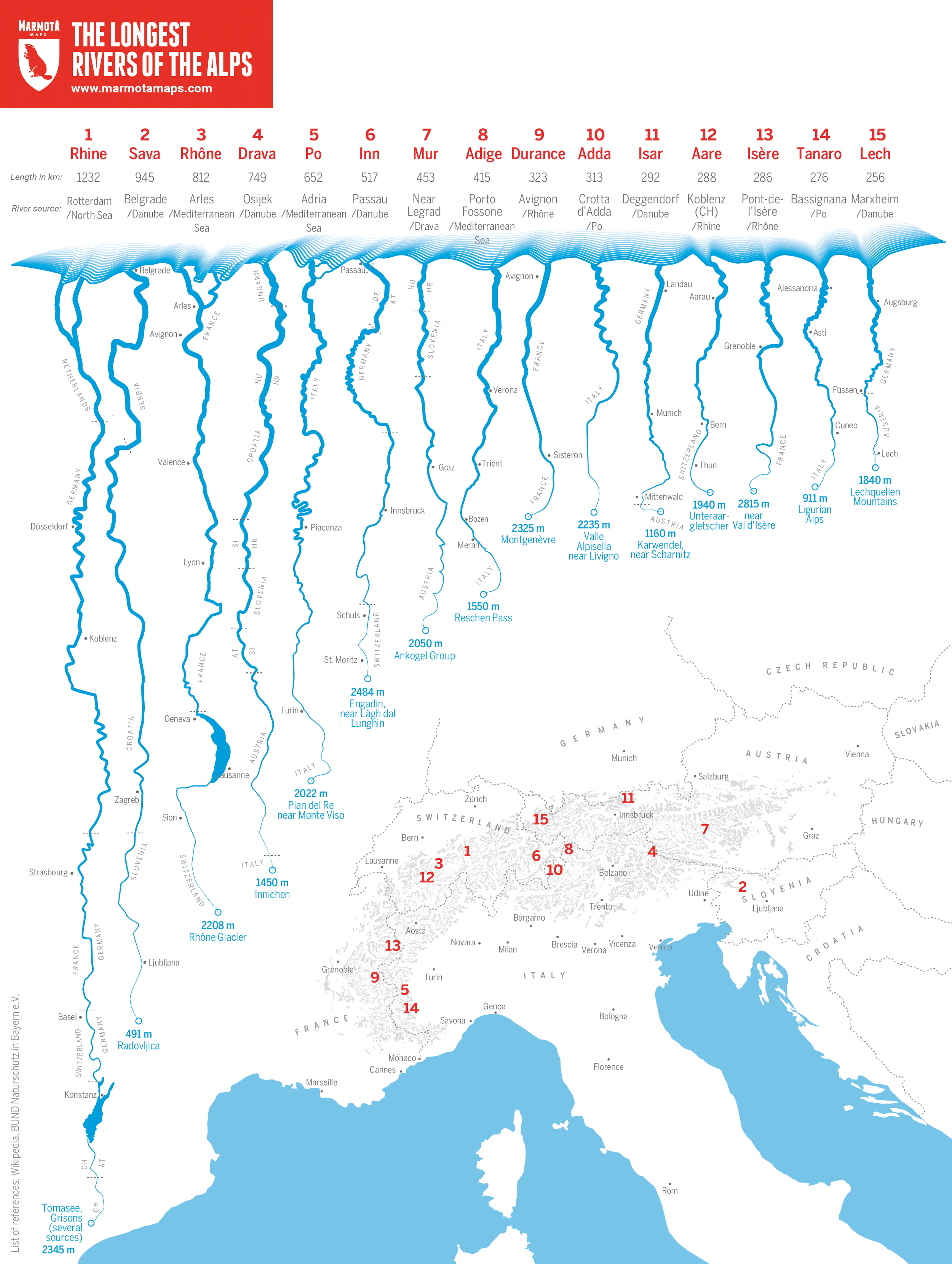 The Longest Rivers Of The Alps Marmota Maps
